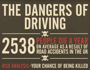 Statistical Dangers of Driving in an Infographic