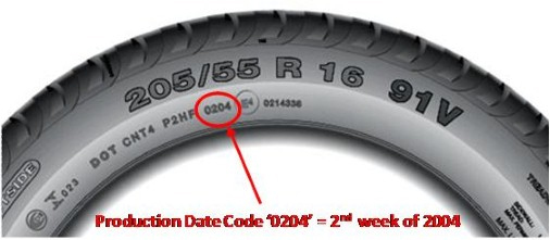 Law Remains the Same While DfT Releases PSV Specific Tyre Age Guidelines