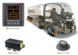 Tyre Pressure Monitoring Simplified – Courtesy Continental