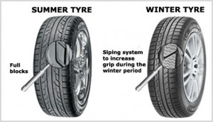 Tyre Slip Ups Could Be a Thing of the Past with Winter Tyres