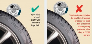 5 things to consider about car tyres